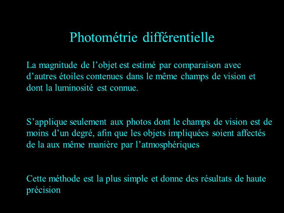 Photométrie différentielle La magnitude de lobjet est estimé par comparaison avec dautres étoiles contenues dans le même champs de vision et dont la luminosité est connue.