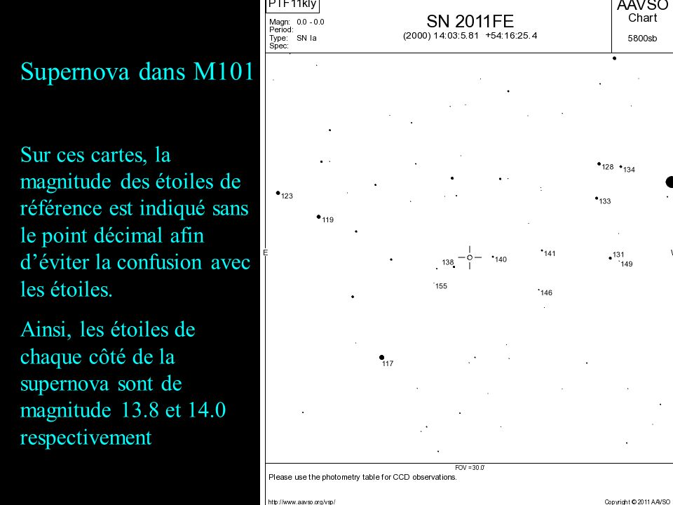 Supernova dans M101 Sur ces cartes, la magnitude des étoiles de référence est indiqué sans le point décimal afin déviter la confusion avec les étoiles