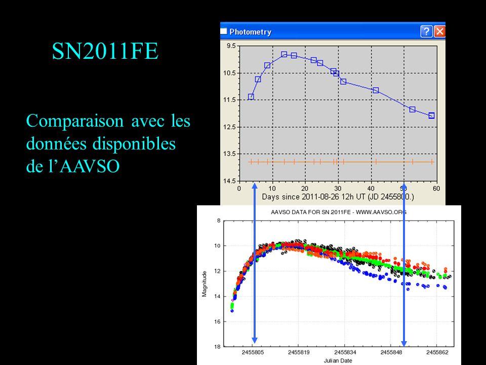 SN2011FE Comparaison avec les données disponibles de lAAVSO
