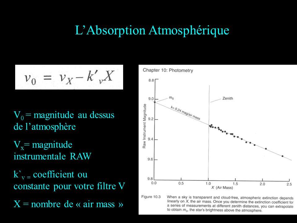 LAbsorption Atmosphérique v0v0 V 0 = magnitude au dessus de latmosphère V x = magnitude instrumentale RAW k` v = coefficient ou constante pour votre f