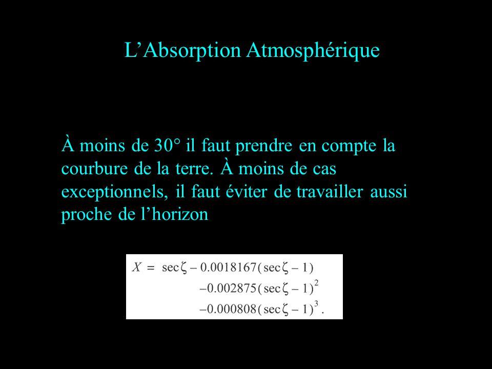 LAbsorption Atmosphérique Élévation 6° À moins de 30° il faut prendre en compte la courbure de la terre.