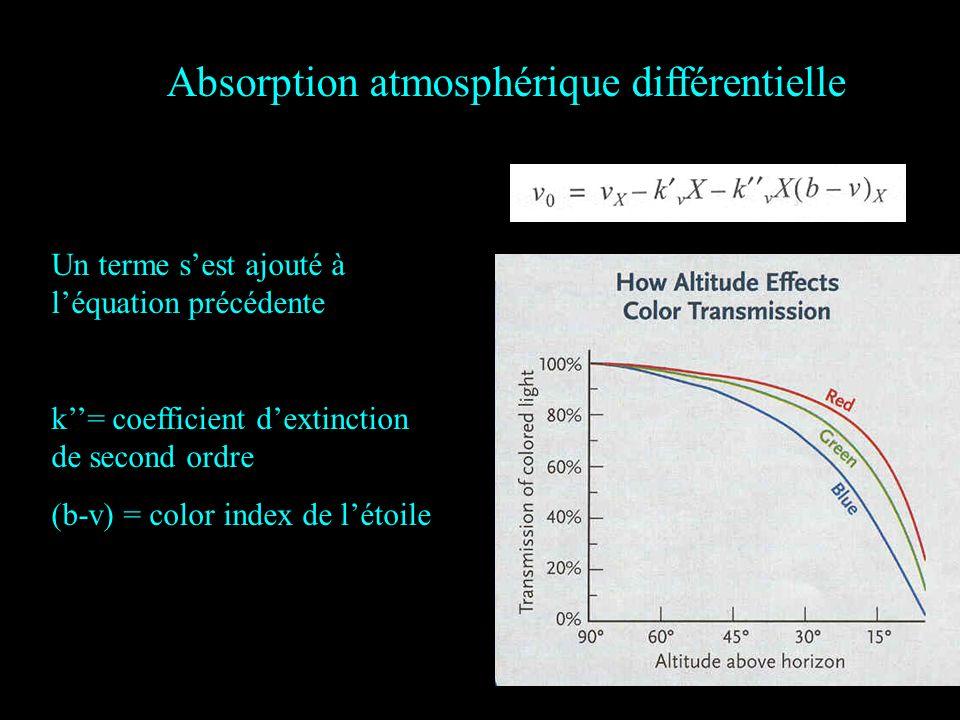 Un terme sest ajouté à léquation précédente k= coefficient dextinction de second ordre (b-v) = color index de létoile Absorption atmosphérique différentielle
