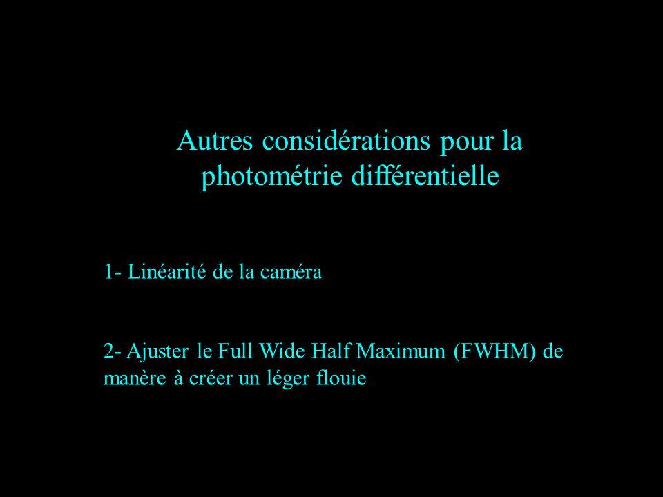 Autres considérations pour la photométrie différentielle 1- Linéarité de la caméra 2- Ajuster le Full Wide Half Maximum (FWHM) de manère à créer un lé