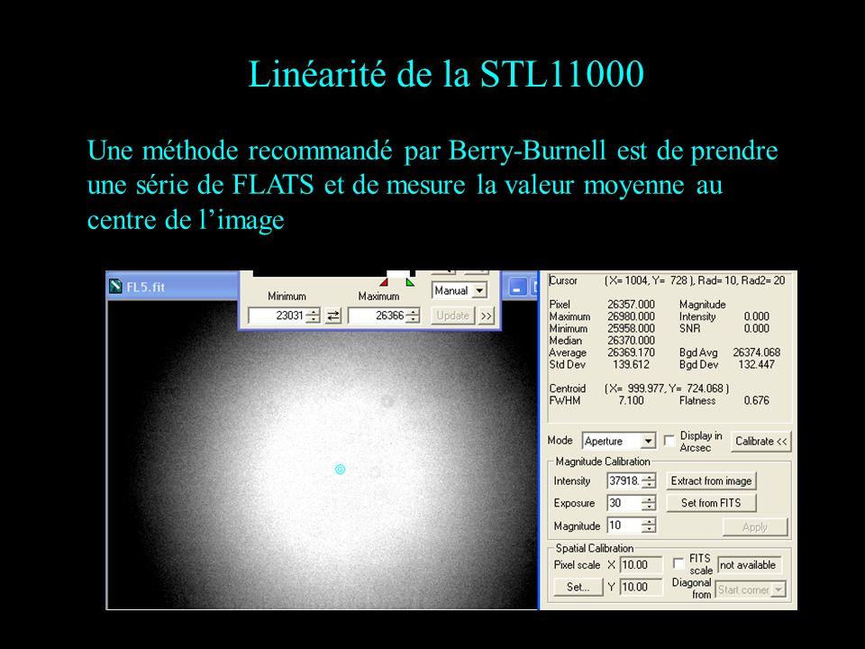 Linéarité de la STL11000 Une méthode recommandé par Berry-Burnell est de prendre une série de FLATS et de mesure la valeur moyenne au centre de limage
