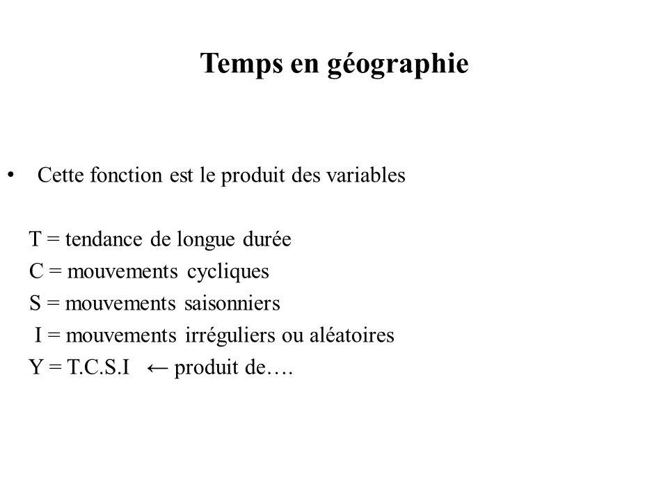 Temps en géographie Cette fonction est le produit des variables T = tendance de longue durée C = mouvements cycliques S = mouvements saisonniers I = mouvements irréguliers ou aléatoires Y = T.C.S.I produit de….