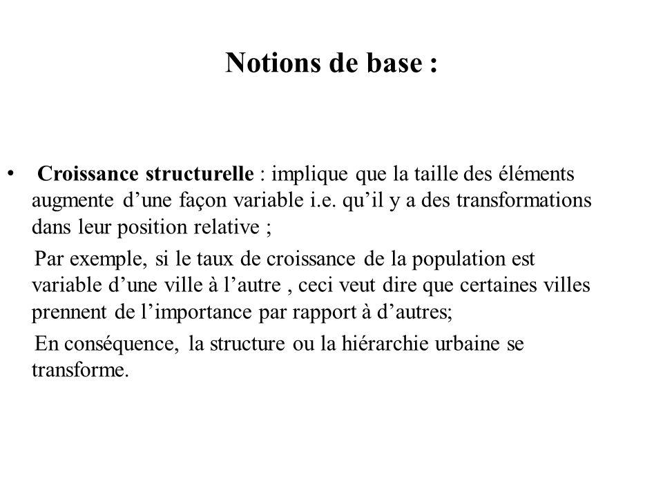 Notions de base : Croissance structurelle : implique que la taille des éléments augmente dune façon variable i.e.