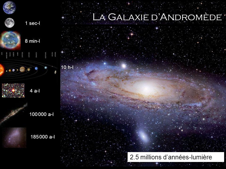 1 sec-l La Galaxie dAndromède 2.5 millions dannées-lumière 8 min-l 10 h-l 4 a-l 100 000 a-l 185 000 a-l