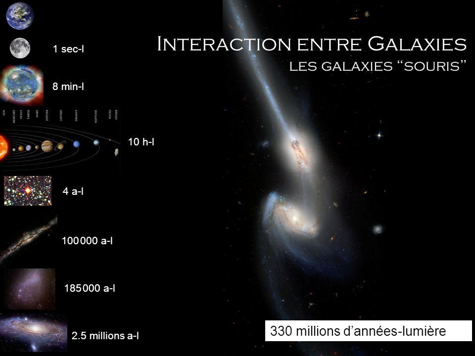 1 sec-l 8 min-l 10 h-l 4 a-l 100 000 a-l 185 000 a-l 2.5 millions a-l Interaction entre Galaxies les galaxies souris 330 millions dannées-lumière