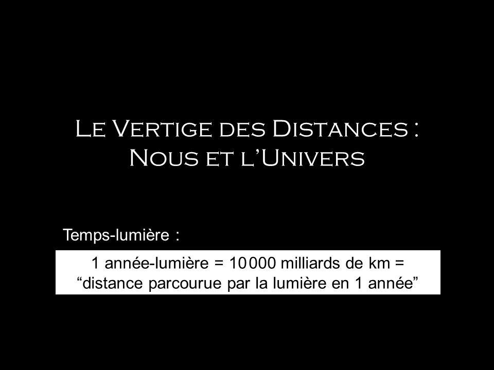 Le Vertige des Distances : Nous et lUnivers 1 année-lumière = 10 000 milliards de km = distance parcourue par la lumière en 1 année Temps-lumière :