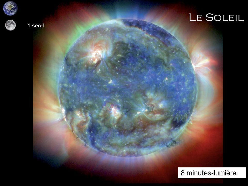 Le Soleil 8 minutes-lumière 1 sec-l