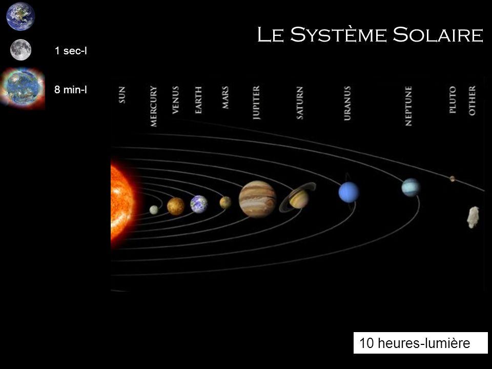 Le Système Solaire 10 heures-lumière 1 sec-l 8 min-l