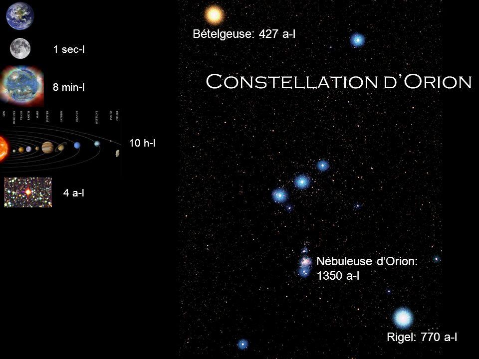 Constellation dOrion 1 sec-l 8 min-l 10 h-l Bételgeuse: 427 a-l 4 a-l Rigel: 770 a-l Nébuleuse dOrion: 1350 a-l