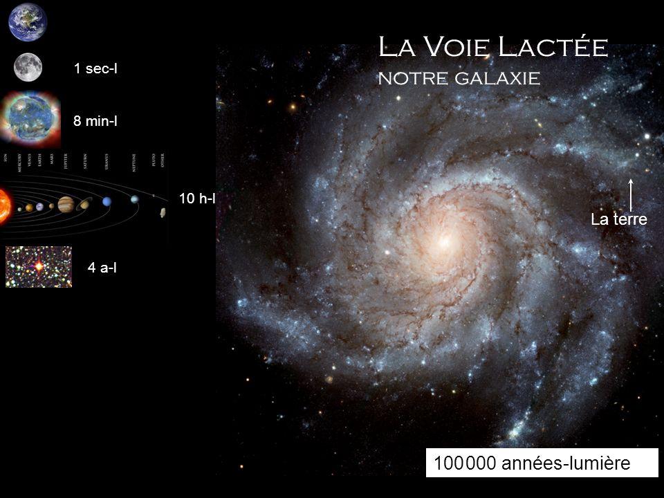 1 sec-l Nuages De Magellan galaxies les plus proches 185 000 années-lumière 8 min-l 10 h-l 4 a-l 100 000 a-l