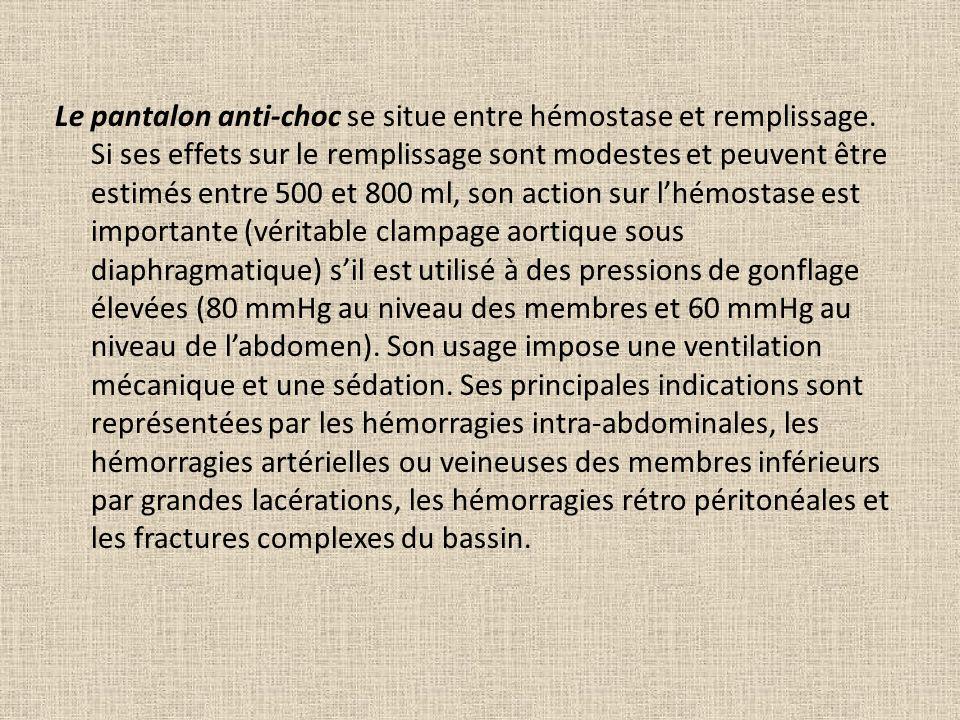 Le pantalon anti-choc se situe entre hémostase et remplissage. Si ses effets sur le remplissage sont modestes et peuvent être estimés entre 500 et 800