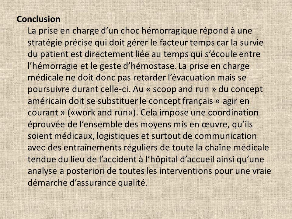 Conclusion La prise en charge dun choc hémorragique répond à une stratégie précise qui doit gérer le facteur temps car la survie du patient est direct