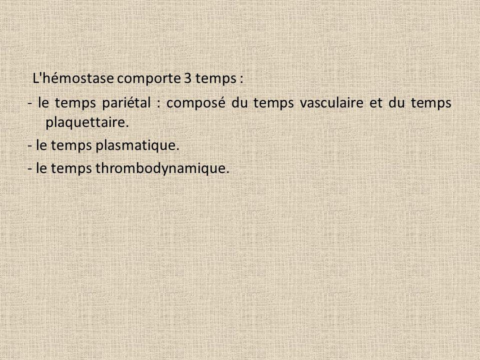 L'hémostase comporte 3 temps : - le temps pariétal : composé du temps vasculaire et du temps plaquettaire. - le temps plasmatique. - le temps thrombod