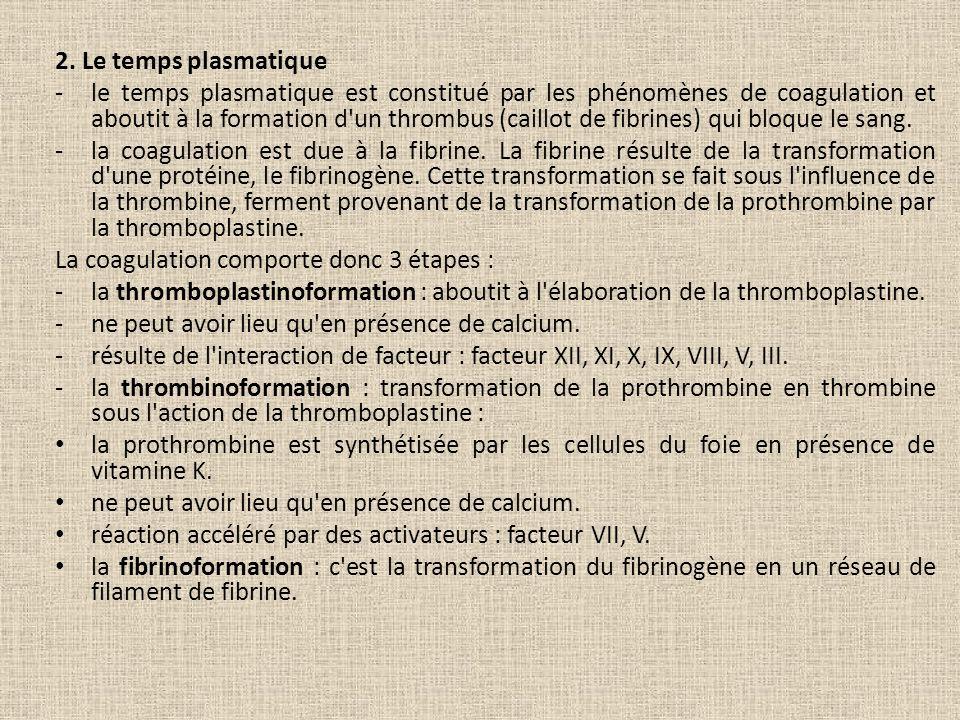 2. Le temps plasmatique -le temps plasmatique est constitué par les phénomènes de coagulation et aboutit à la formation d'un thrombus (caillot de fibr
