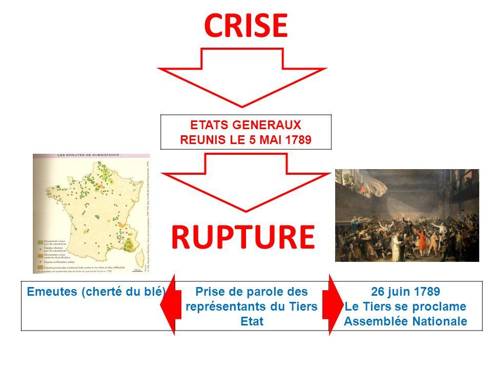 CRISE ETATS GENERAUX REUNIS LE 5 MAI 1789 Emeutes (cherté du blé).Prise de parole des représentants du Tiers Etat 26 juin 1789 Le Tiers se proclame As