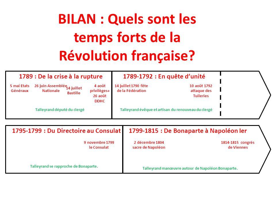 1789 : De la crise à la rupture 5 mai Etats Généraux 26 juin Assemblée Nationale 14 juillet Bastille 4 août privilèges+ 26 août DDHC Talleyrand député