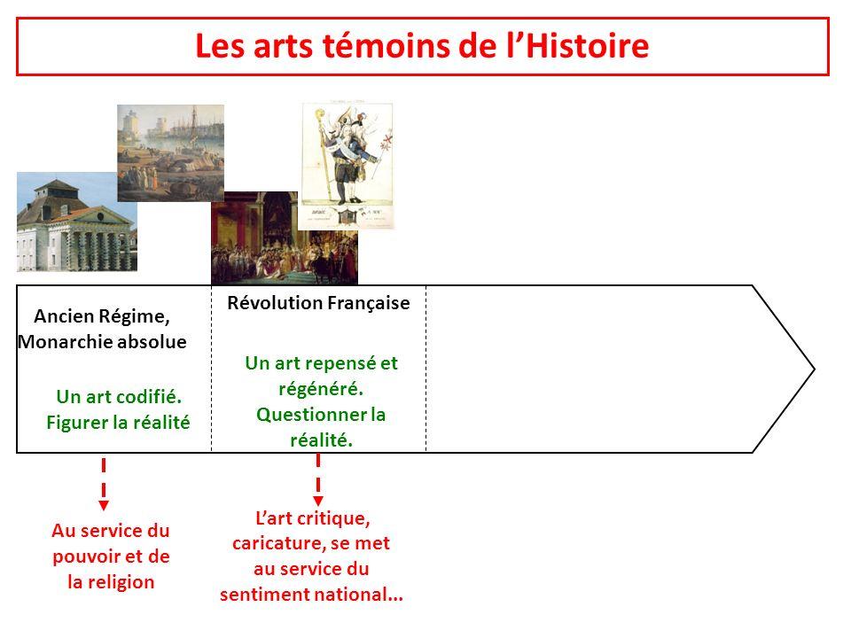 Les arts témoins de lHistoire Ancien Régime, Monarchie absolue Au service du pouvoir et de la religion Un art codifié. Figurer la réalité Révolution F