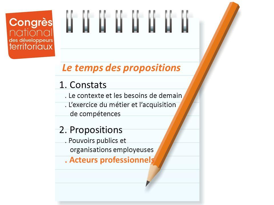 Le temps des propositions 1. Constats. Le contexte et les besoins de demain.