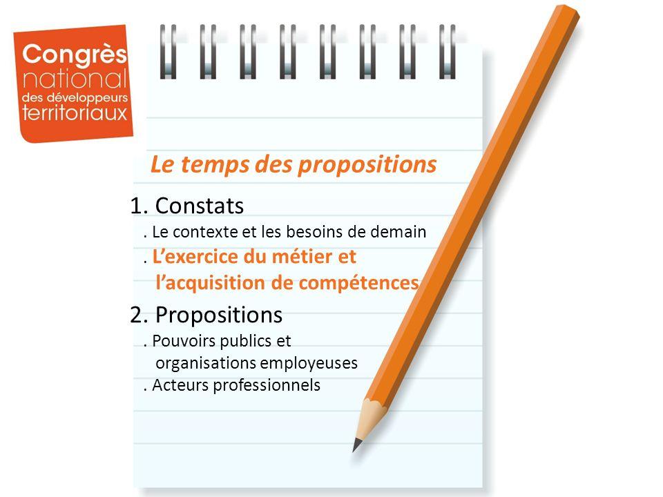 Le temps des propositions 1.Constats. Le contexte et les besoins de demain.