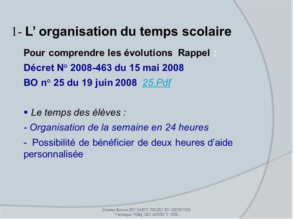 Pour comprendre les évolutions Rappel : Décret N° 2008-463 du 15 mai 2008 BO n° 25 du 19 juin 2008 25.Pdf25.Pdf Le temps des élèves : - Organisation d