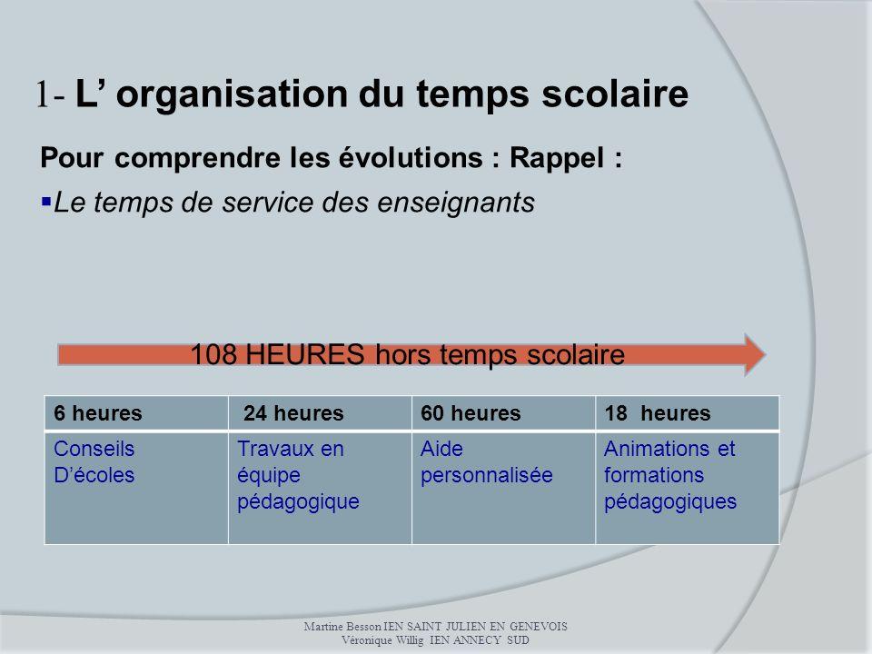 Pour comprendre les évolutions : Rappel : Le temps de service des enseignants 1- L organisation du temps scolaire Martine Besson IEN SAINT JULIEN EN G