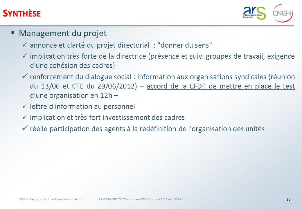 CNEH – Reproduction interdite sauf autorisation - ARS FRANCHE COMTE - Journée IDEC - 2 octobre 2012 - A.