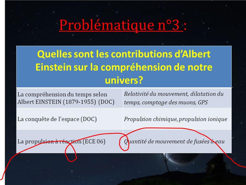 La compréhension du temps selon Albert EINSTEIN (1879-1955) (DOC) Relativité du mouvement, dilatation du temps, comptage des muons, GPS La conquête de