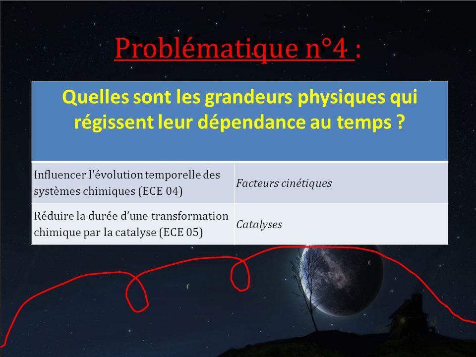 Problématique n°1 Quelles sont les grandeurs physiques qui régissent leur dépendance au temps ? Influencer lévolution temporelle des systèmes chimique