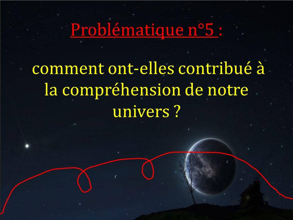 comment ont-elles contribué à la compréhension de notre univers ?