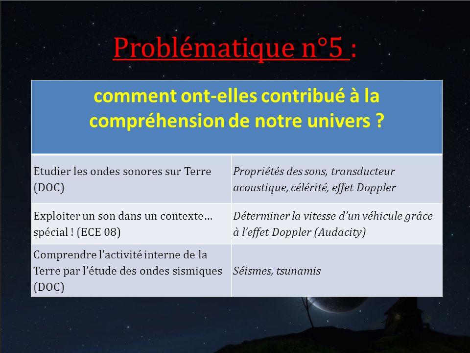 Problématique n°1 comment ont-elles contribué à la compréhension de notre univers ? Etudier les ondes sonores sur Terre (DOC) Propriétés des sons, tra