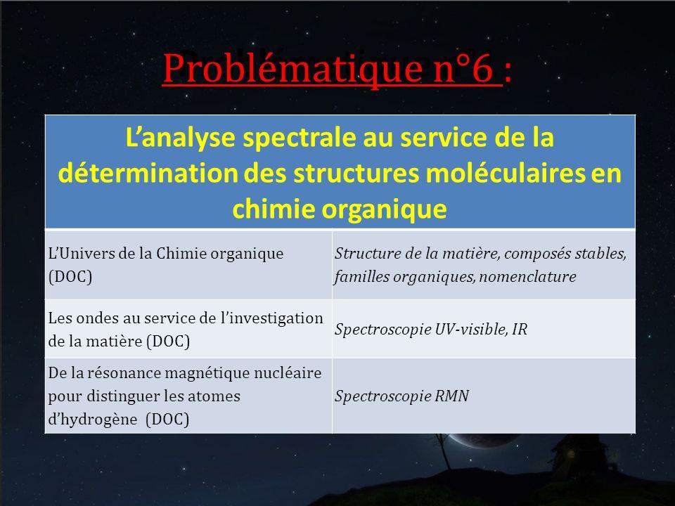 Problématique n°1 Lanalyse spectrale au service de la détermination des structures moléculaires en chimie organique LUnivers de la Chimie organique (D