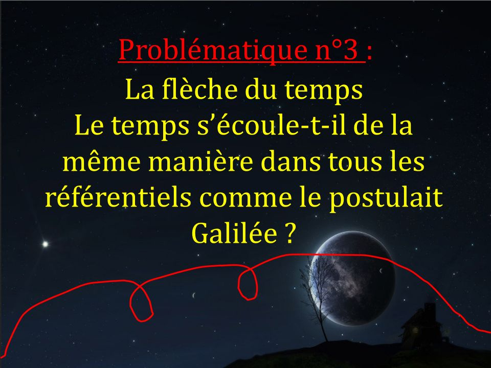 Problématique n°3 : La flèche du temps Le temps sécoule-t-il de la même manière dans tous les référentiels comme le postulait Galilée ?