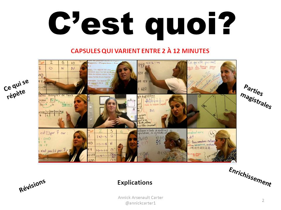 Annick Arsenault Carter @annickcarter1 Phase interactive Source: Adeline Collin http://prezi.com/5w6ckvg3y-7r/la-pedagogie-inversee/ 23