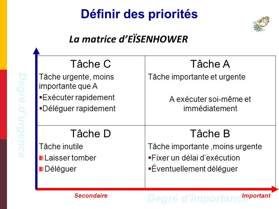 Définir des objectifs Un objectif doit être concret: Énoncer clairement ce que lon veut atteindre Mesurer les résultats à atteindre(chiffrage) Spécifi