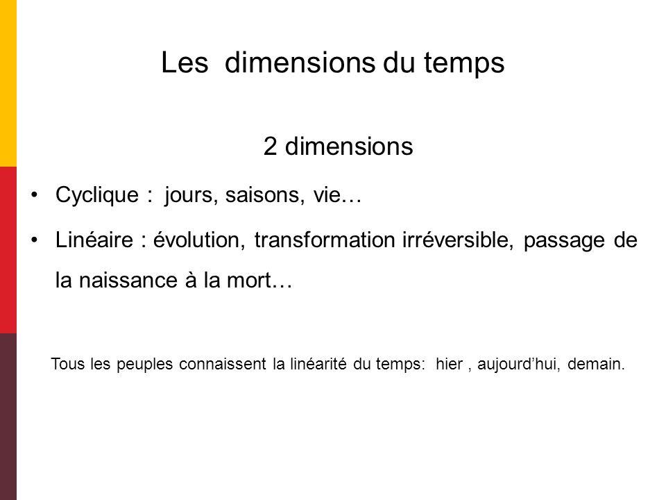 Les dimensions du temps 2 dimensions Cyclique : jours, saisons, vie… Linéaire : évolution, transformation irréversible, passage de la naissance à la mort… Tous les peuples connaissent la linéarité du temps: hier, aujourdhui, demain.