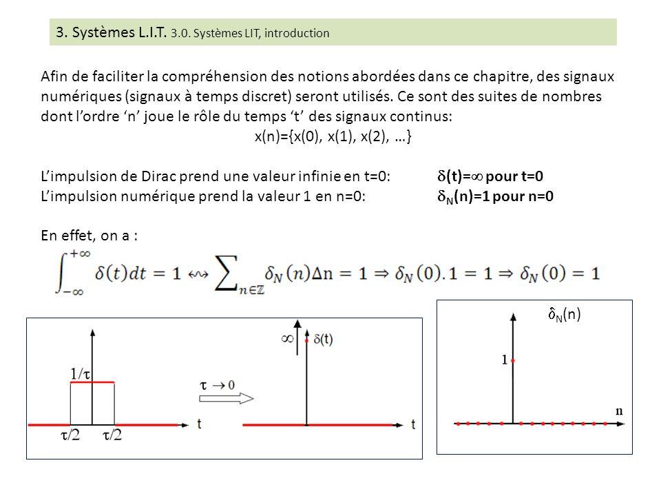 3. Systèmes L.I.T. 3.0. Systèmes LIT, introduction Afin de faciliter la compréhension des notions abordées dans ce chapitre, des signaux numériques (s