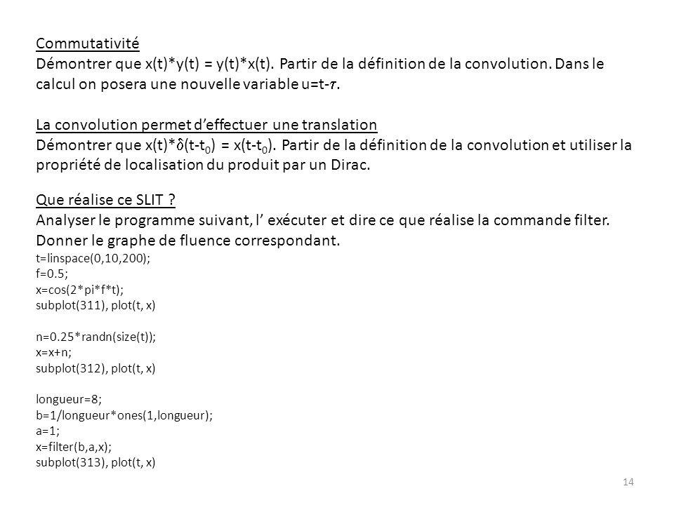 Commutativité Démontrer que x(t)*y(t) = y(t)*x(t). Partir de la définition de la convolution. Dans le calcul on posera une nouvelle variable u=t-. La