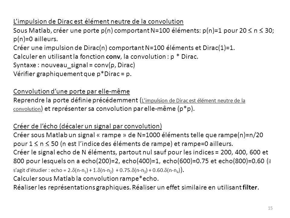 Limpulsion de Dirac est élément neutre de la convolution Sous Matlab, créer une porte p(n) comportant N=100 éléments: p(n)=1 pour 20 n 30; p(n)=0 aill