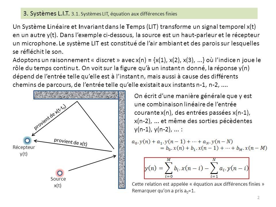 Un Système Linéaire et Invariant dans le Temps (LIT) transforme un signal temporel x(t) en un autre y(t). Dans lexemple ci-dessous, la source est un h