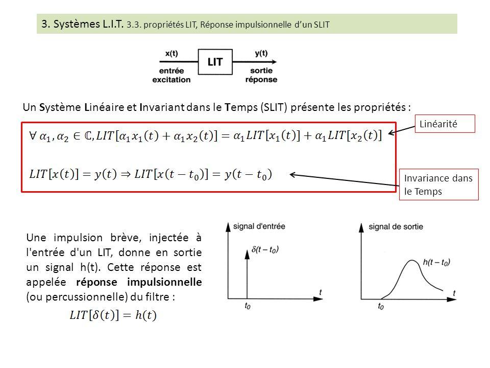 Un Système Linéaire et Invariant dans le Temps (SLIT) présente les propriétés : 3. Systèmes L.I.T. 3.3. propriétés LIT, Réponse impulsionnelle dun SLI