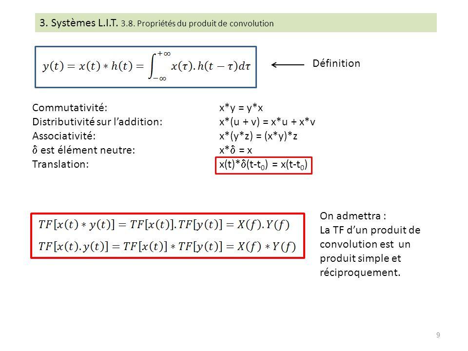3. Systèmes L.I.T. 3.8. Propriétés du produit de convolution Commutativité: x*y = y*x Distributivité sur laddition: x*(u + v) = x*u + x*v Associativit