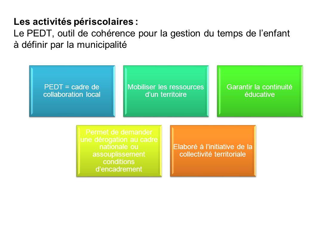Les activités périscolaires : Le PEDT, outil de cohérence pour la gestion du temps de lenfant à définir par la municipalité PEDT = cadre de collaborat