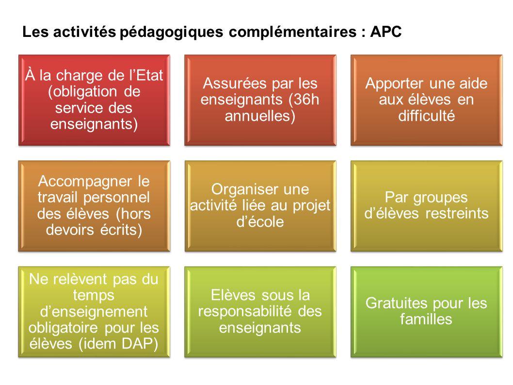 Les activités pédagogiques complémentaires : APC À la charge de lEtat (obligation de service des enseignants) Assurées par les enseignants (36h annuel