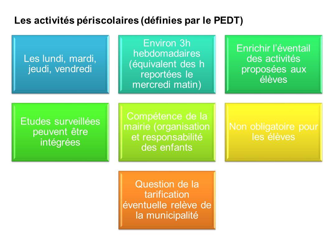 Les activités périscolaires (définies par le PEDT) Les lundi, mardi, jeudi, vendredi Environ 3h hebdomadaires (équivalent des h reportées le mercredi