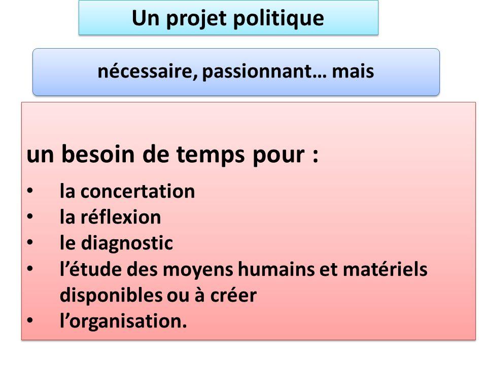 nécessaire, passionnant… mais Un projet politique un besoin de temps pour : la concertation la réflexion le diagnostic létude des moyens humains et ma