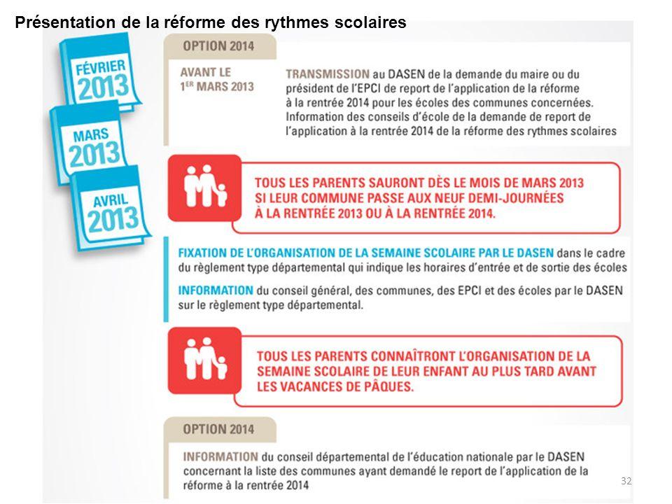 Présentation de la réforme des rythmes scolaires 32