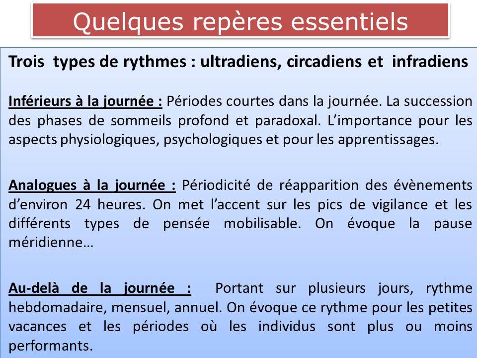 Trois types de rythmes : ultradiens, circadiens et infradiens Inférieurs à la journée : Périodes courtes dans la journée. La succession des phases de
